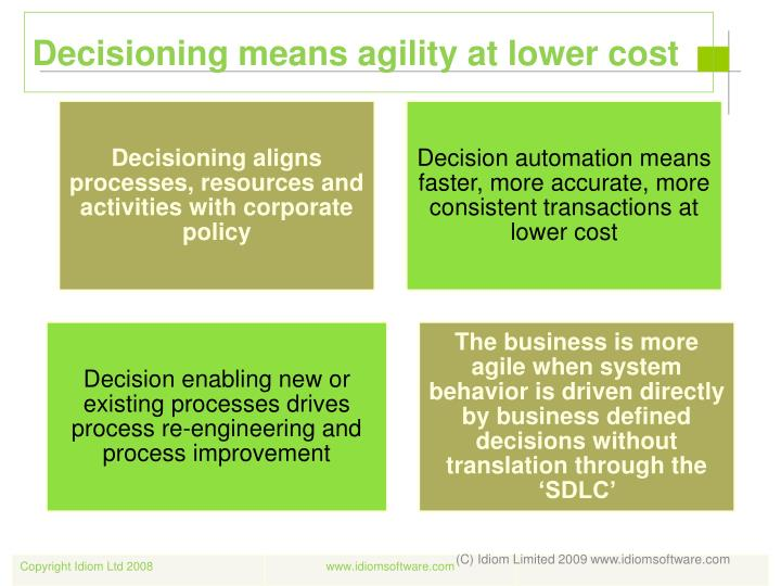 Decisioning means agility at lower cost