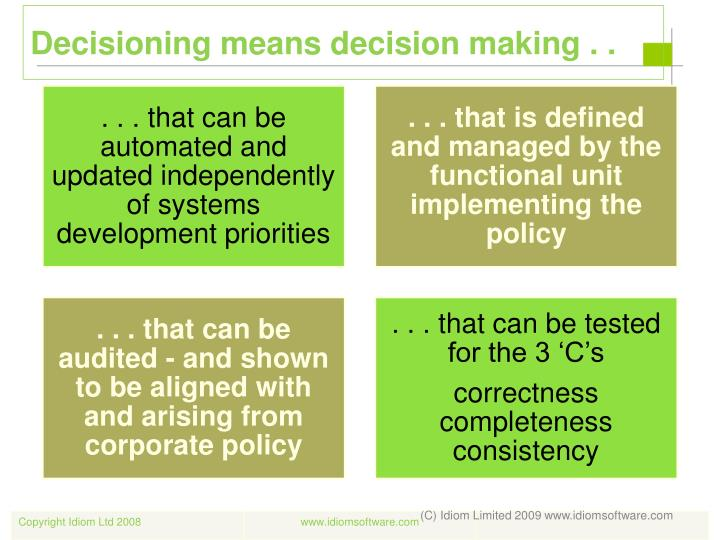 Decisioning means decision making . .
