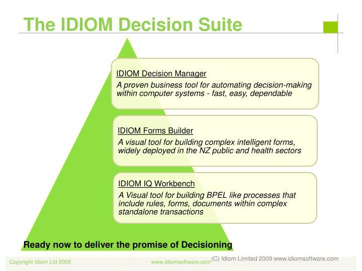 The IDIOM Decision Suite