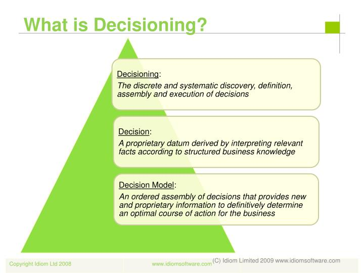 What is Decisioning?