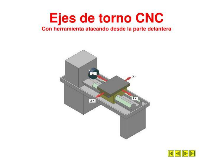 Ejes de torno CNC