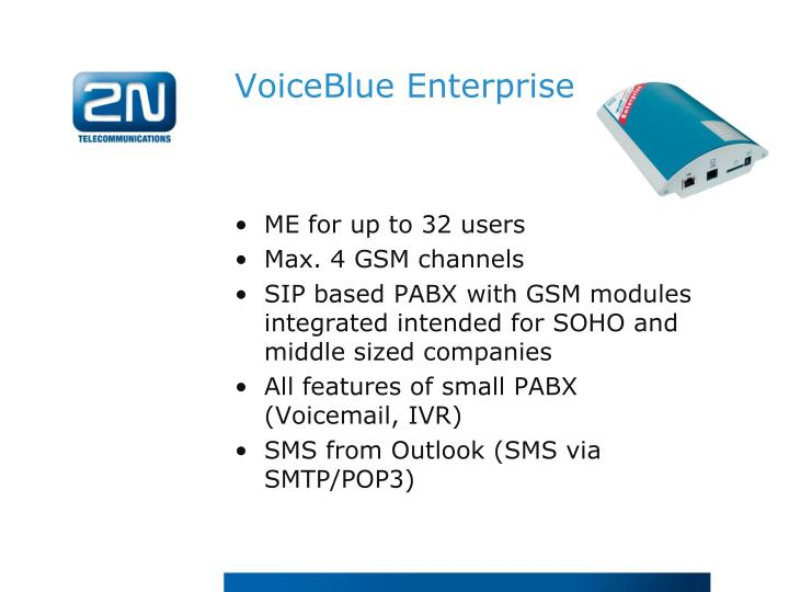 VoiceBlue Enterprise