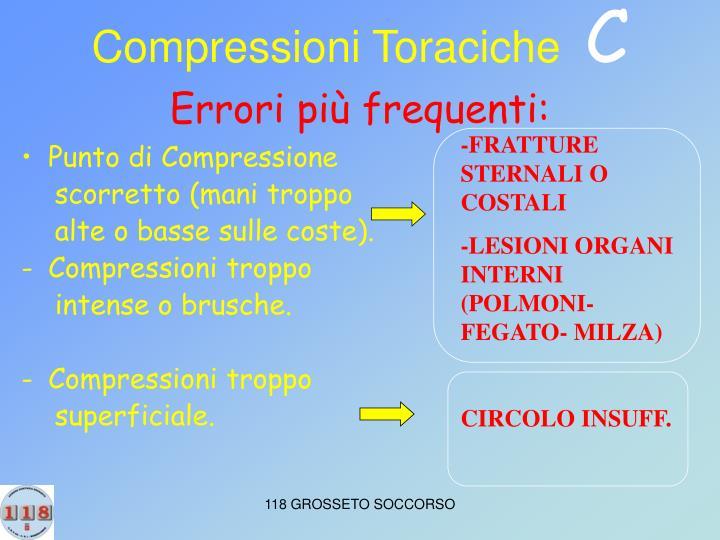 Compressioni Toraciche