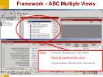 framework abc multiple views