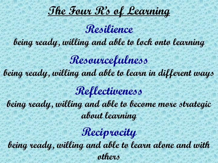 The Four R's of Learning