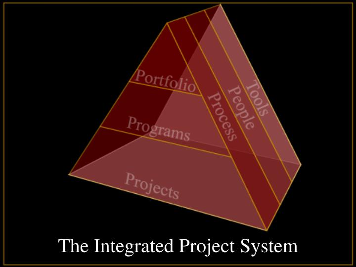 The Integrated Project System