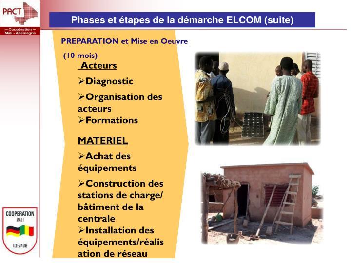 Phases et étapes de la démarche ELCOM (suite)