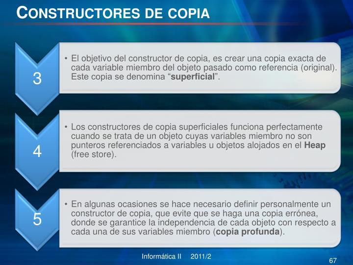 Constructores de copia