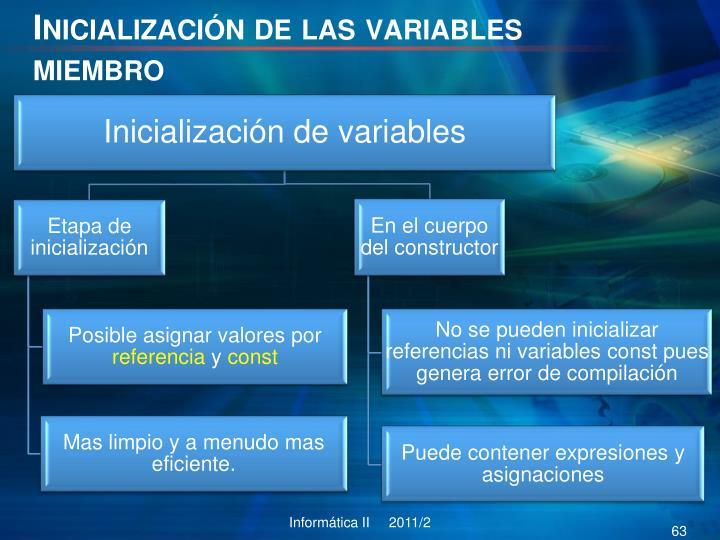 Inicialización de las variables miembro