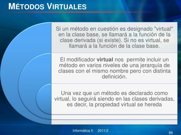 Métodos Virtuales