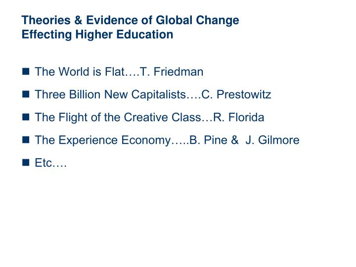 Theories evidence of global change effecting higher education