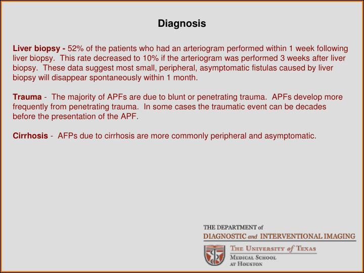 Liver biopsy -