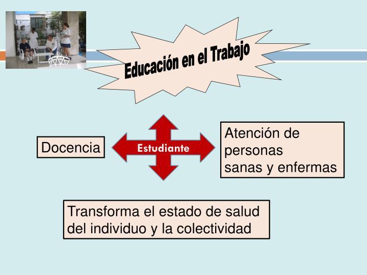 Educación en el Trabajo
