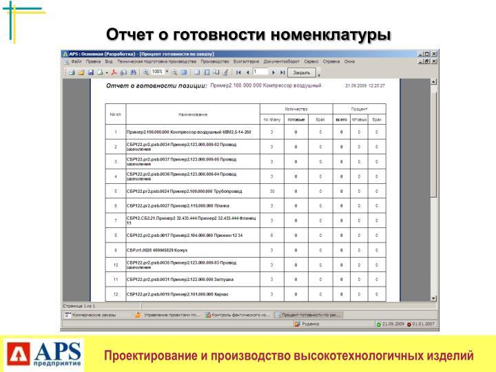 Отчет о готовности номенклатуры