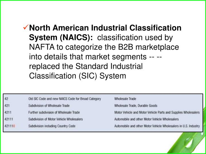 North American Industrial Classification System (NAICS):