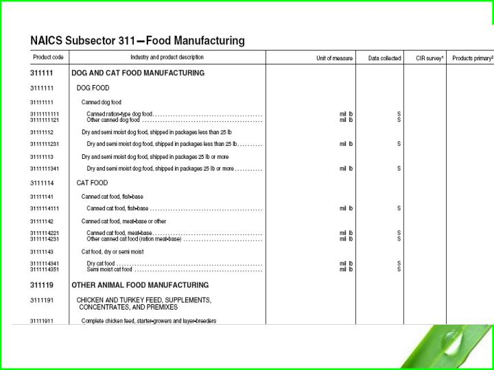 2002 numerical list of manufactured and mineral products publication parts