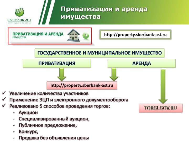 Приватизации и аренда