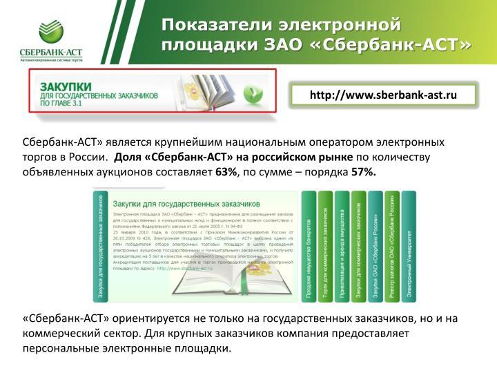 Показатели электронной площадки ЗАО «Сбербанк-АСТ»