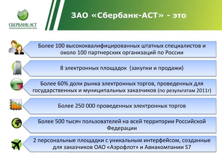 ЗАО «Сбербанк-АСТ»