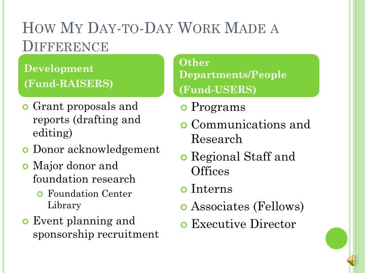 How My Day-to-Day Work Made a Difference