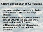 a car s contribution of air pollution