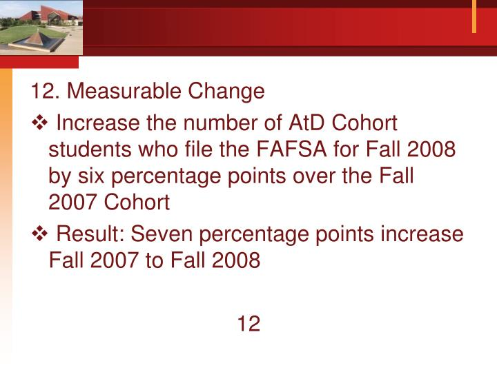 12. Measurable Change