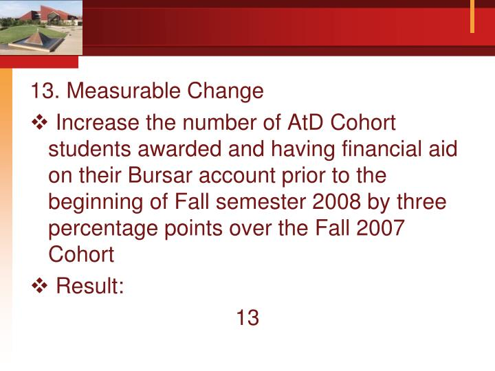 13. Measurable Change