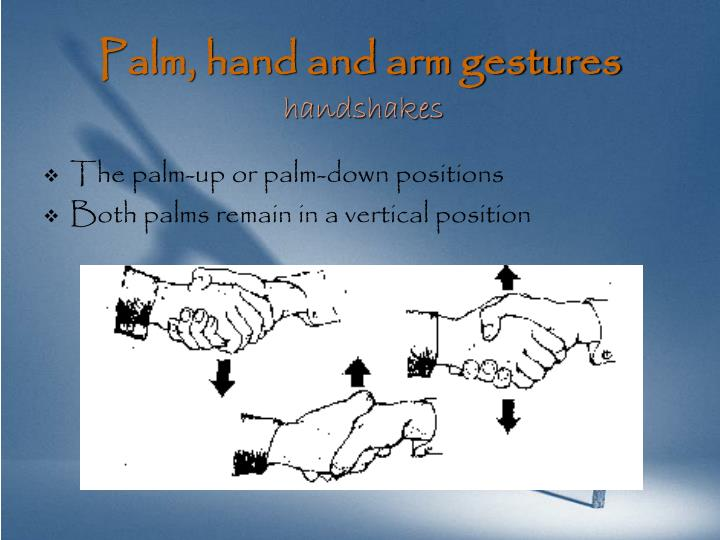 Palm, hand and arm gestures