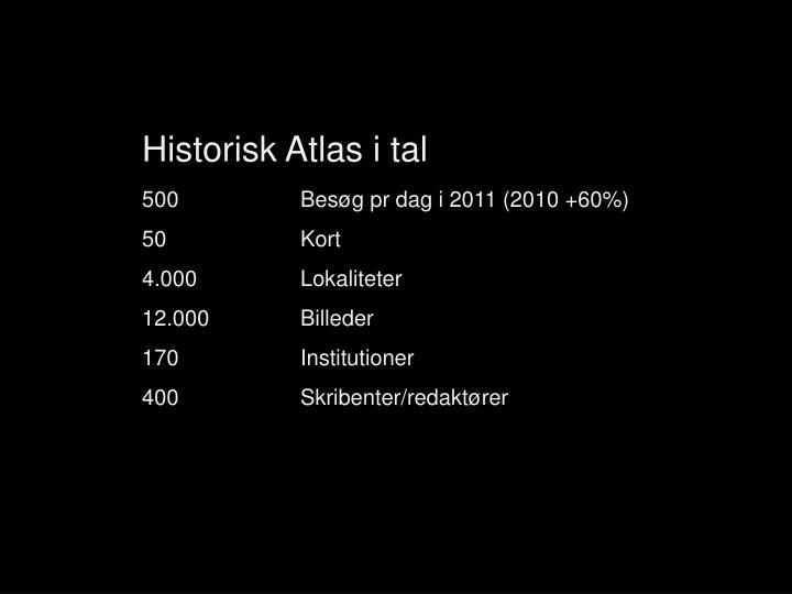 Historisk Atlas i tal