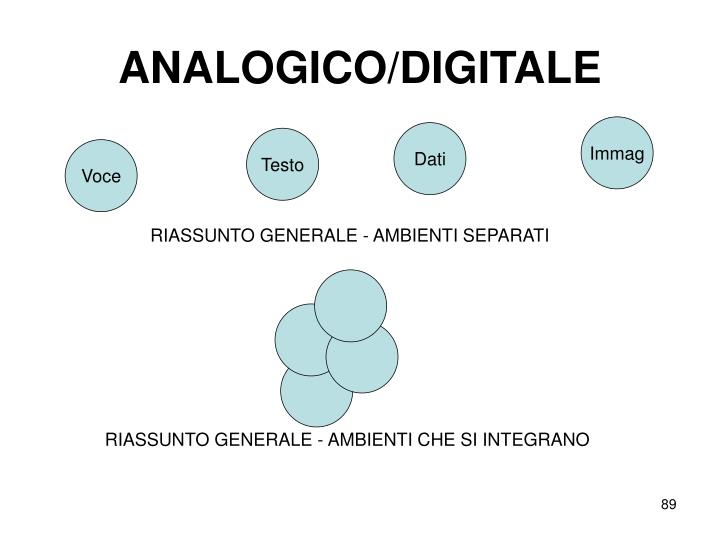 ANALOGICO/DIGITALE