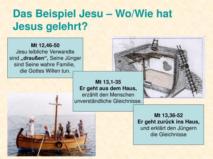 Das Beispiel Jesu – Wo/Wie hat Jesus gelehrt?