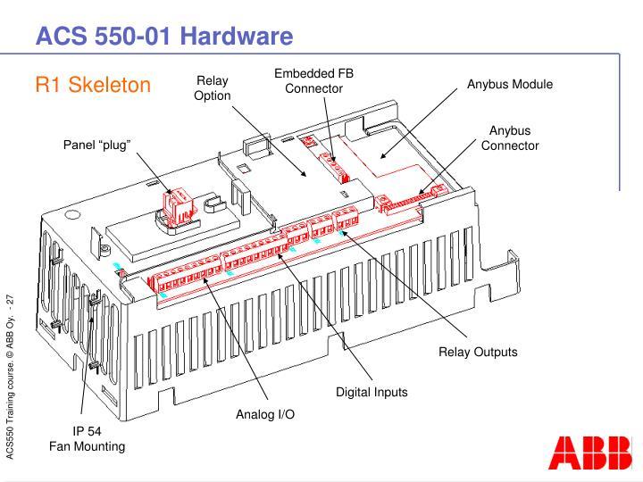 ACS 550-01 Hardware