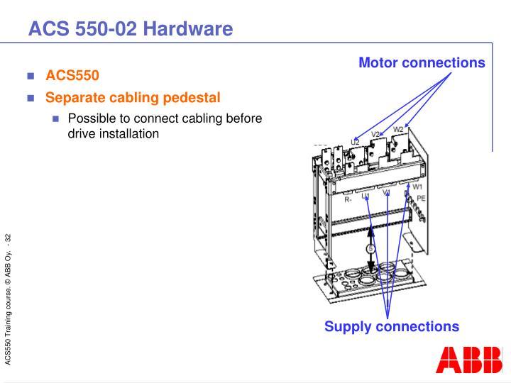 ACS 550-02 Hardware