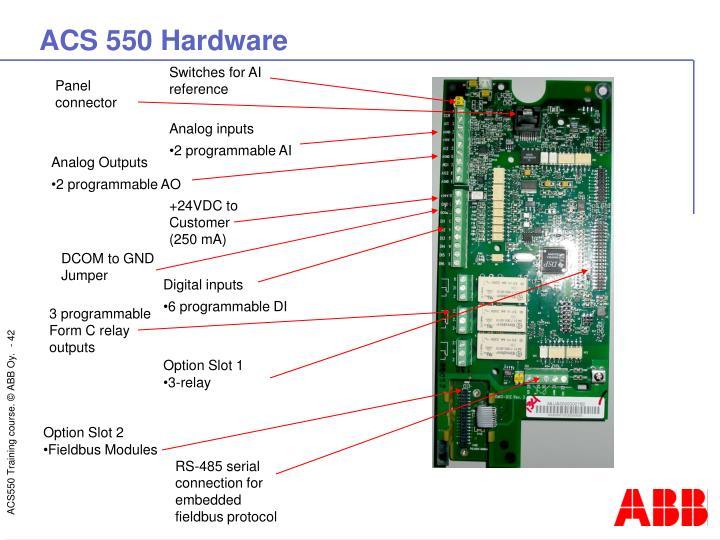 ACS 550 Hardware
