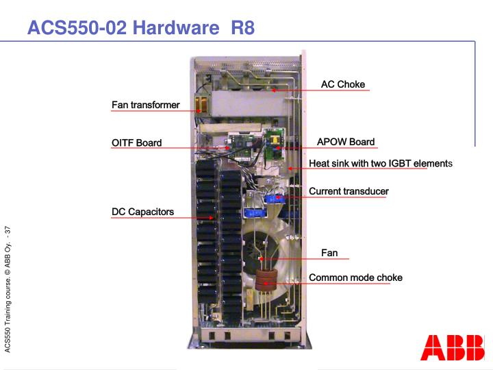 ACS550-02 Hardware  R8