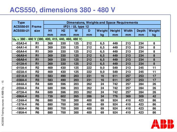 ACS550, dimensions 380 - 480 V