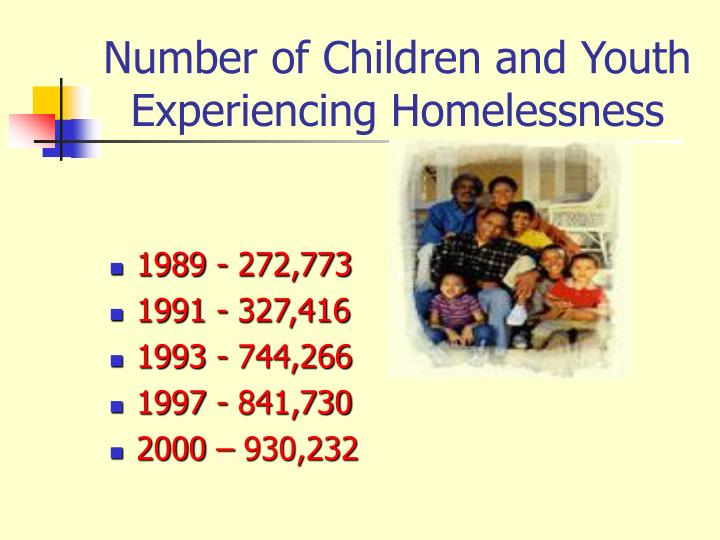 Number of Children and Youth Experiencing Homelessness