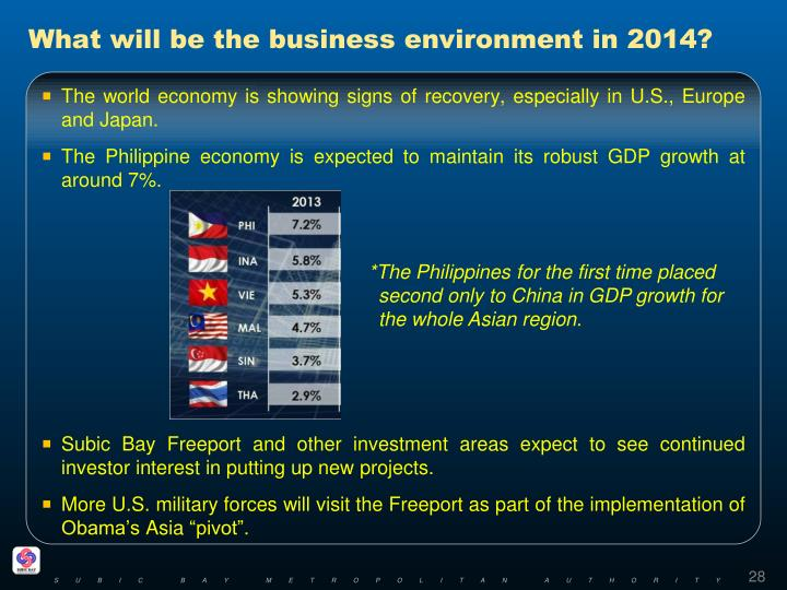 What will be the business environment in 2014?
