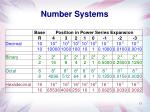 number systems3