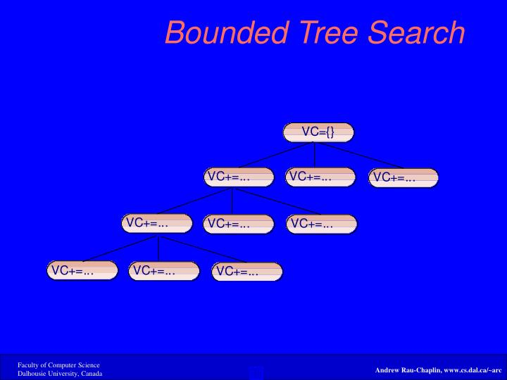 Bounded Tree Search
