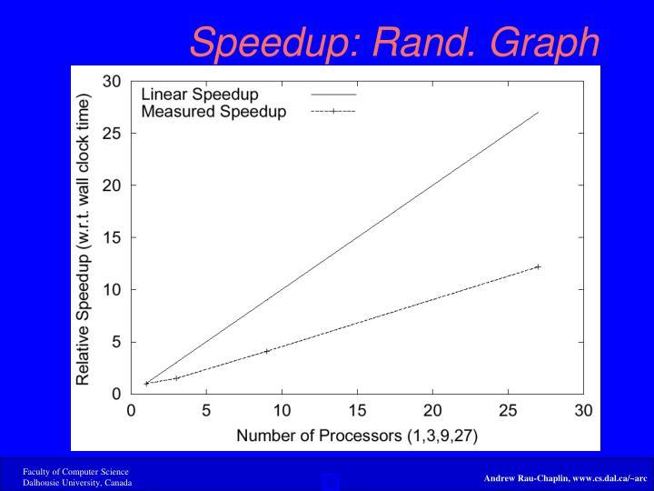 Speedup: Rand. Graph