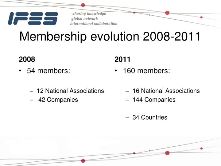 Membership evolution 2008-2011