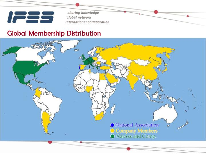 Global Membership Distribution
