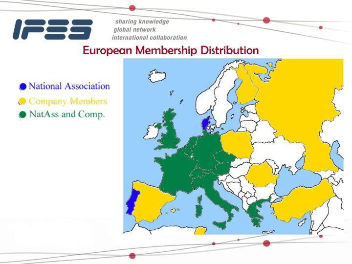 European Membership Distribution