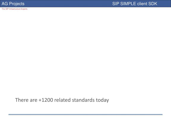 There are +1200 related standards today