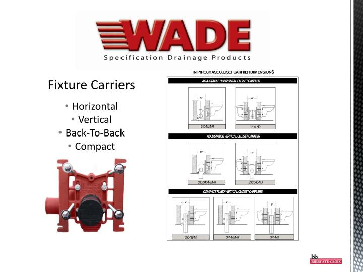 Fixture Carriers