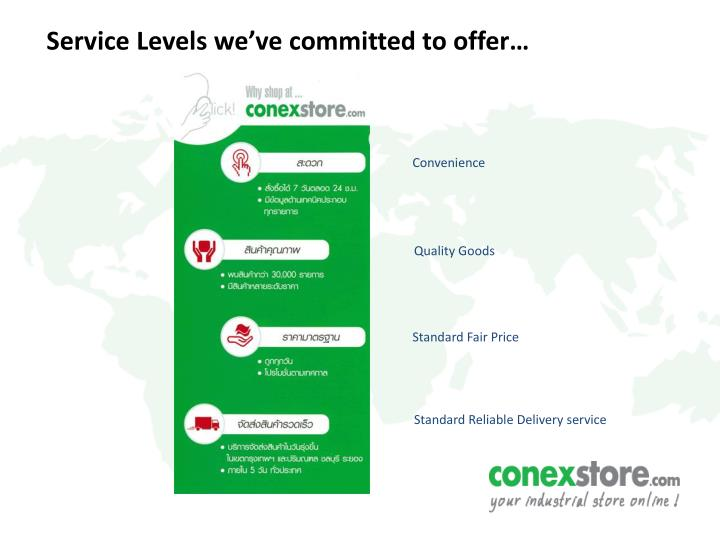 Service Levels we've committed to offer…