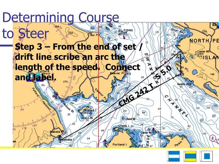 Determining Course
