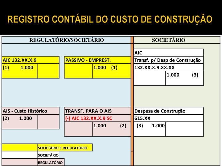 REGISTRO CONTÁBIL DO CUSTO DE CONSTRUÇÃO