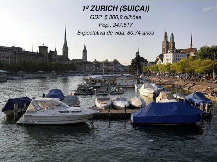 1º ZURICH (SUIÇA))